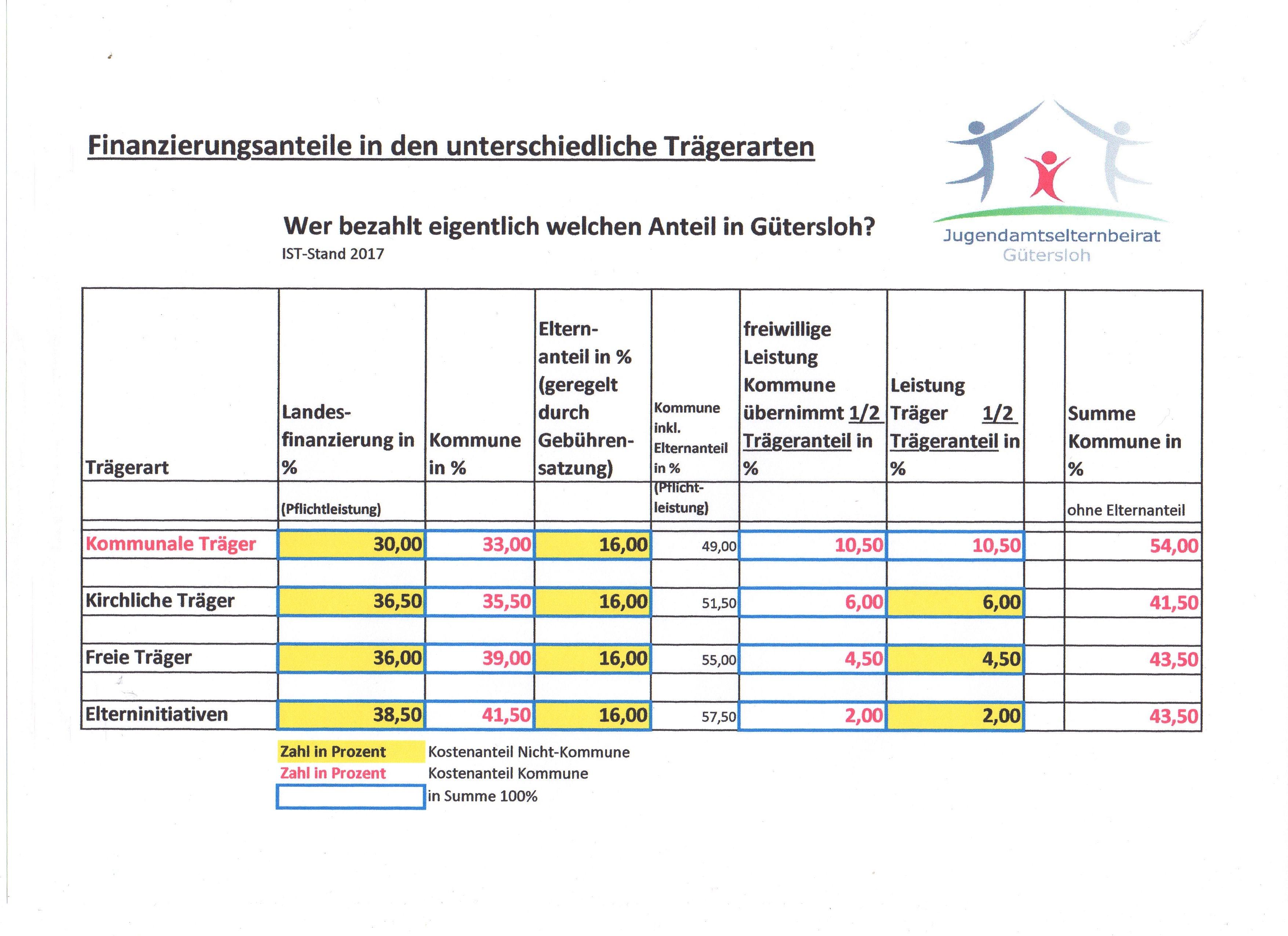 2017-05-04_Finanzierung1